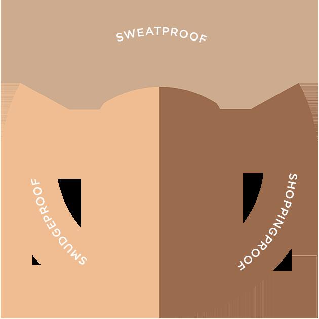 sweatproof - shoppingproof (non-transfert) - smudgeproof